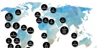 Internacionalização de franquias brasileiras dobrou nos últimos seis anos
