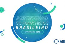 Números trimestrais do Franchising