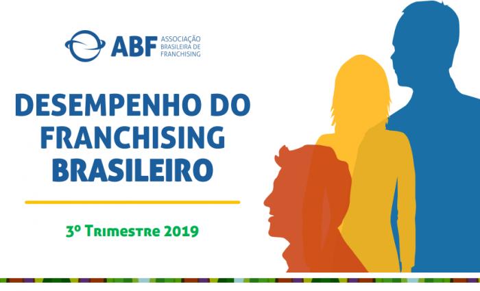 Setor de Franquias mantém ritmo gradual e cresce 6,1% no 3º Tri de 2019