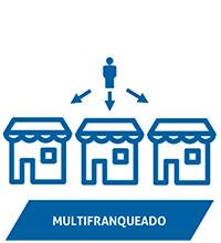 Seja Associado Multifranqueado